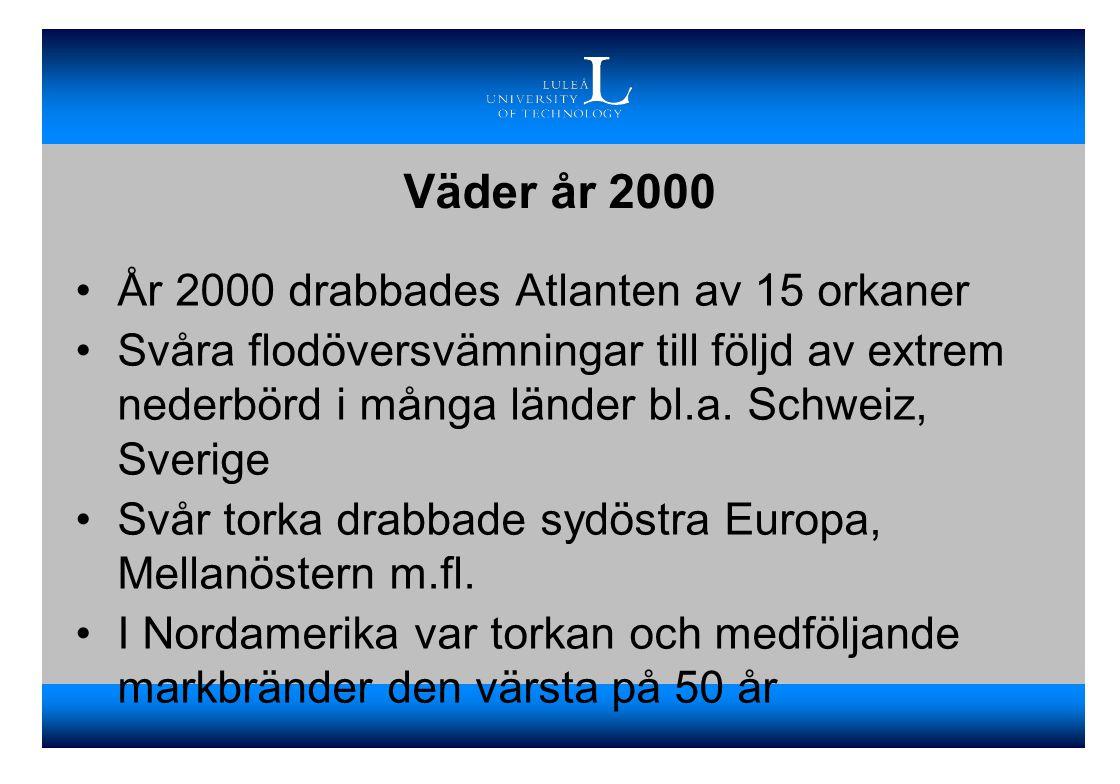 Väder år 2000 År 2000 drabbades Atlanten av 15 orkaner