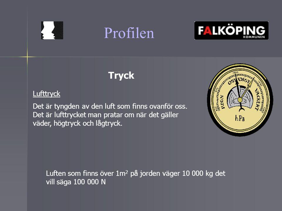 Profilen Tryck Lufttryck