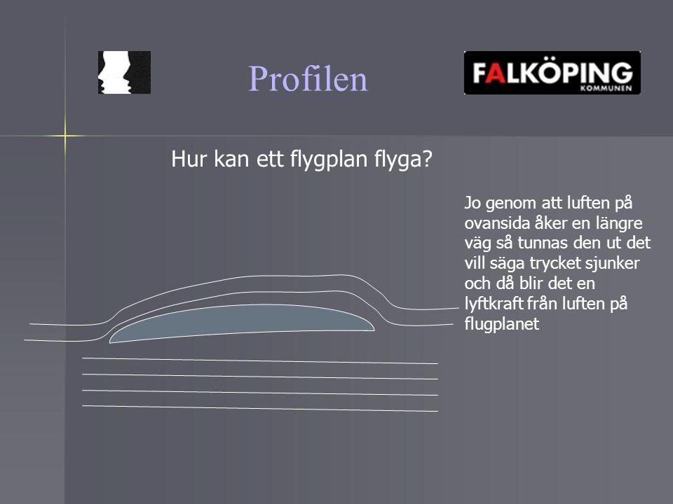 Profilen Hur kan ett flygplan flyga