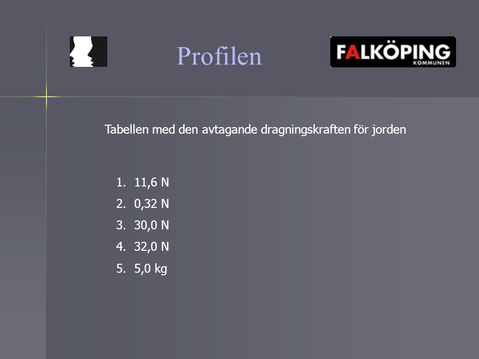 Profilen Tabellen med den avtagande dragningskraften för jorden 11,6 N