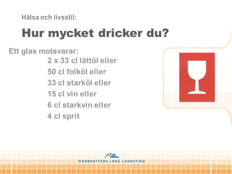 Hur mycket dricker du Ett glas motsvarar: 2 x 33 cl lättöl eller