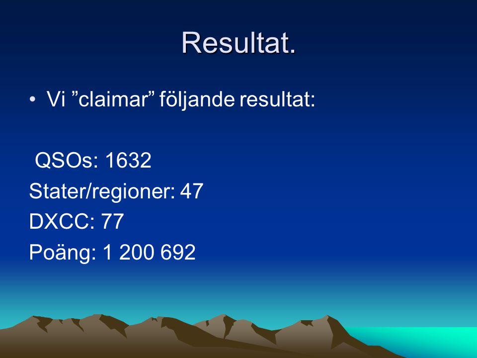 Resultat. Vi claimar följande resultat: QSOs: 1632