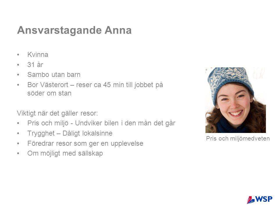 Ansvarstagande Anna Kvinna 31 år Sambo utan barn