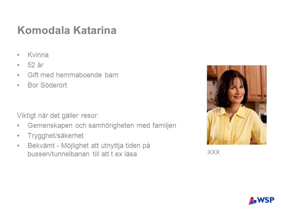 Komodala Katarina Kvinna 52 år Gift med hemmaboende barn Bor Söderort