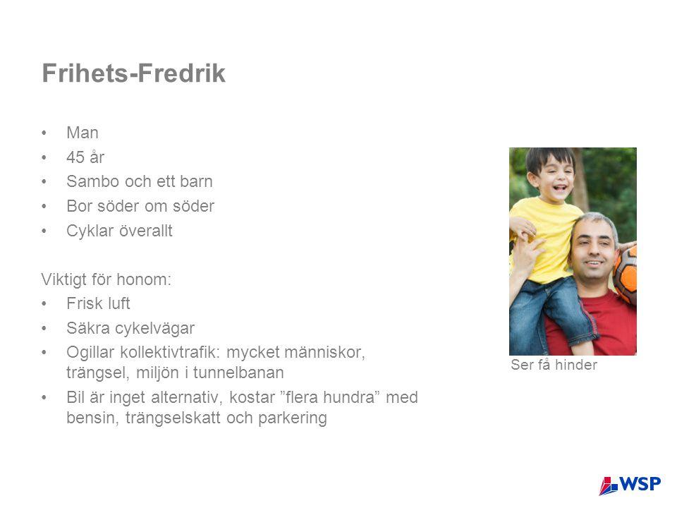 Frihets-Fredrik Man 45 år Sambo och ett barn Bor söder om söder