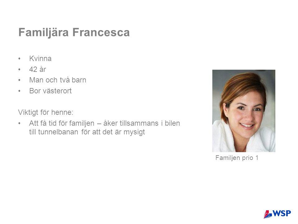 Familjära Francesca Kvinna 42 år Man och två barn Bor västerort