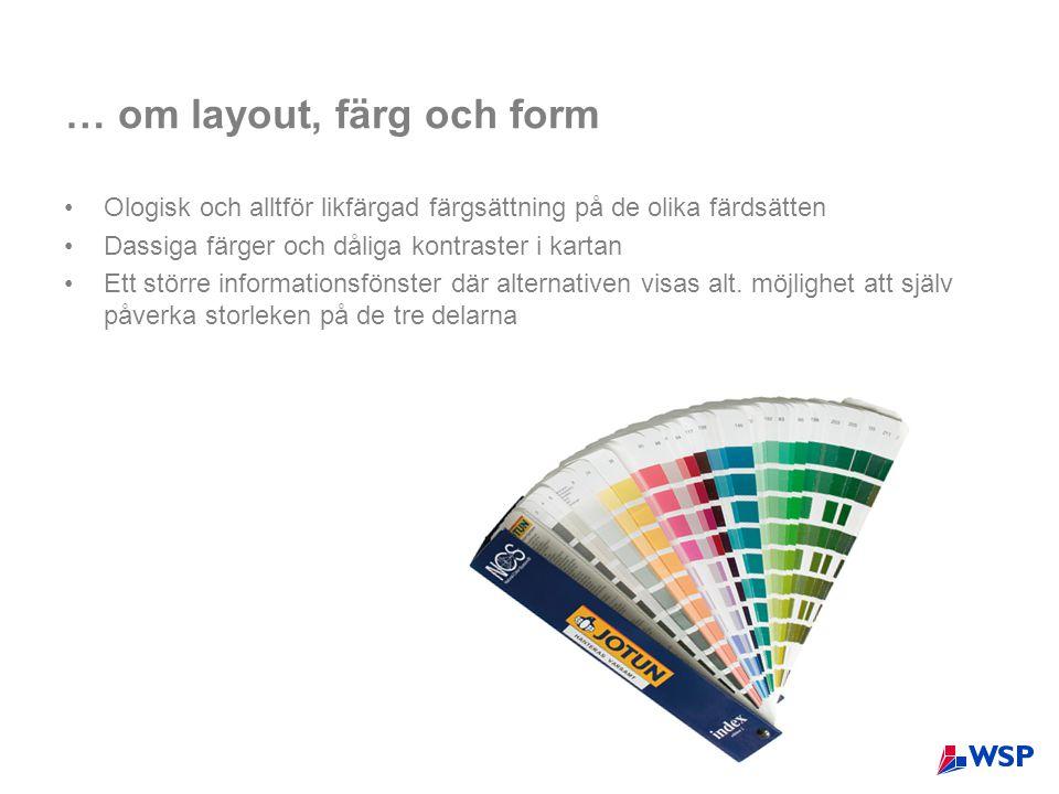 … om layout, färg och form
