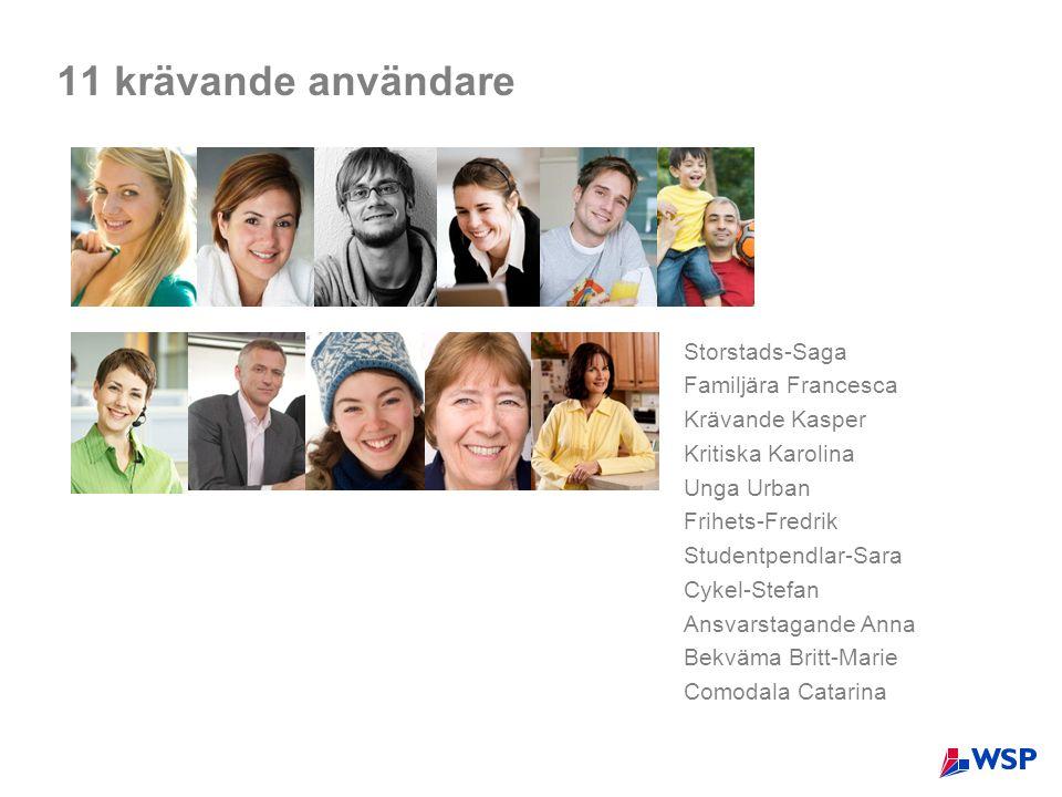 11 krävande användare Storstads-Saga Familjära Francesca