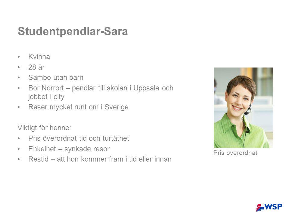 Studentpendlar-Sara Kvinna 28 år Sambo utan barn