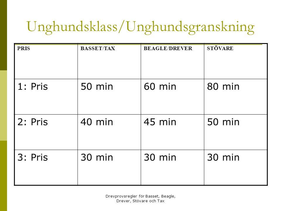 Unghundsklass/Unghundsgranskning