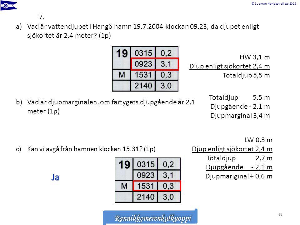 7. Vad är vattendjupet i Hangö hamn 19.7.2004 klockan 09.23, då djupet enligt sjökortet är 2,4 meter (1p)