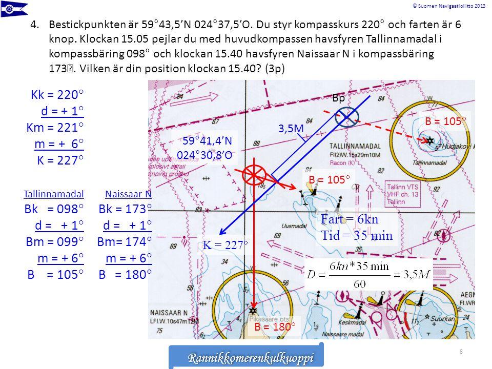 Kk = 220 d = + 1 Km = 221 m = + 6 K = 227 Bk = 098 d = + 1
