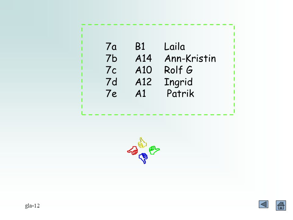 7a B1 Laila 7b A14 Ann-Kristin 7c A10 Rolf G 7d A12 Ingrid