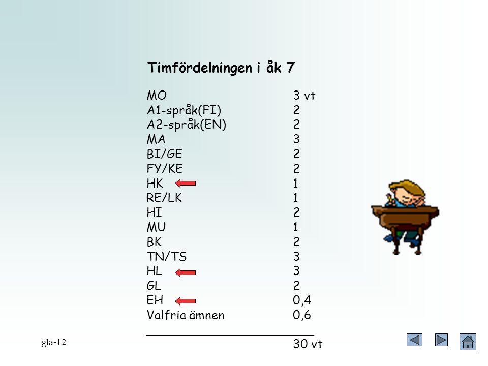 Timfördelningen i åk 7 MO 3 vt A1-språk(FI) 2 A2-språk(EN) 2 MA 3