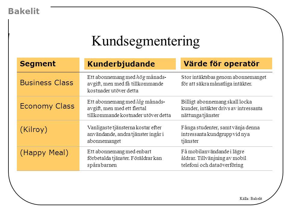 Kundsegmentering Bakelit Segment Business Class Economy Class (Kilroy)