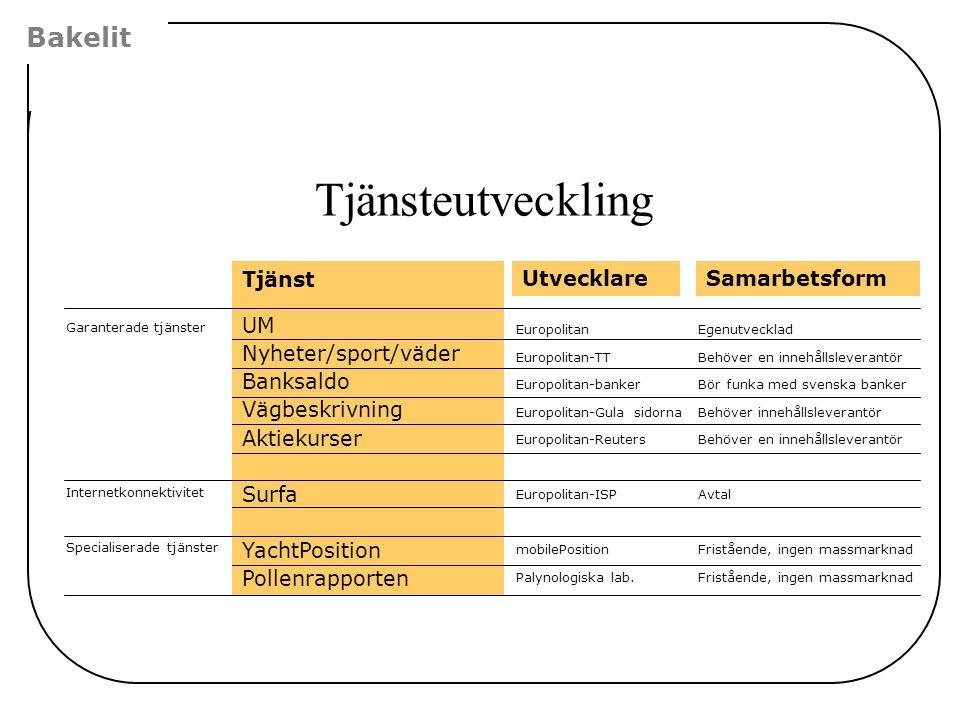 Tjänsteutveckling Bakelit Tjänst UM Nyheter/sport/väder Banksaldo