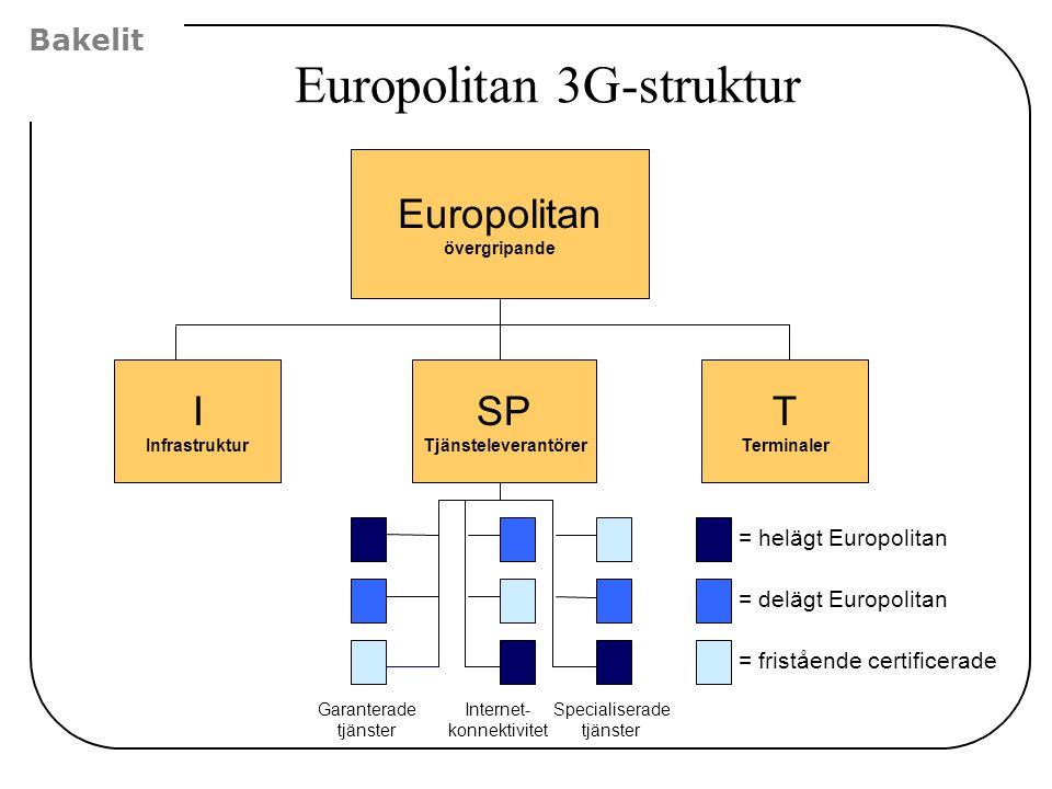 Europolitan 3G-struktur