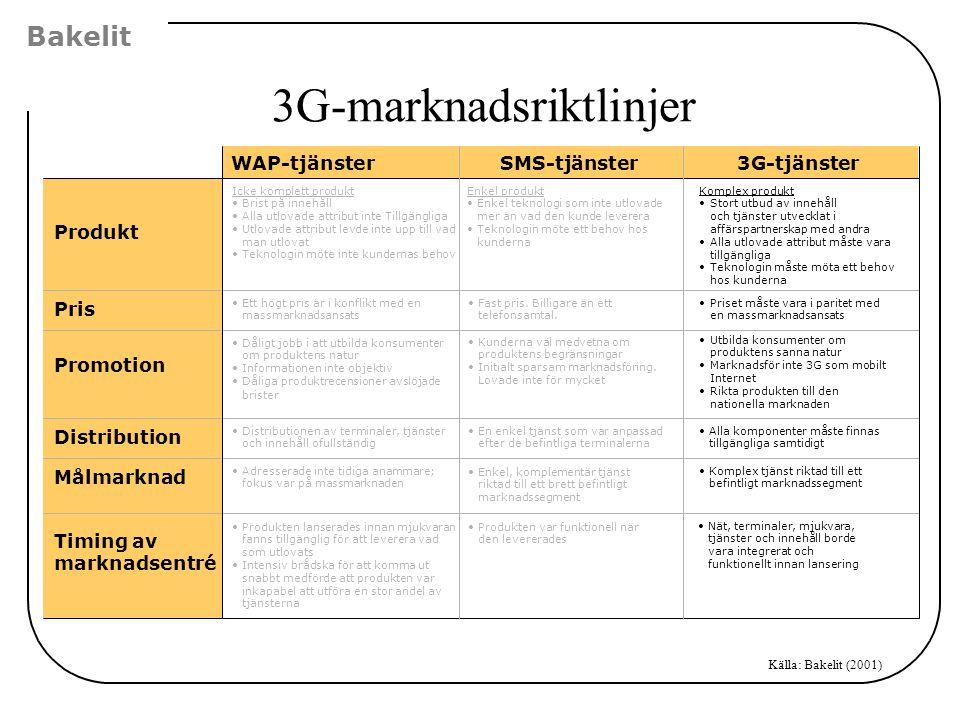 3G-marknadsriktlinjer