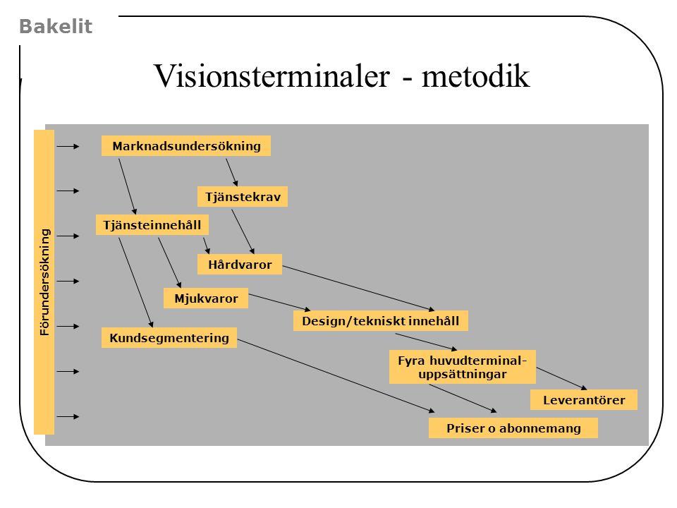 Visionsterminaler - metodik