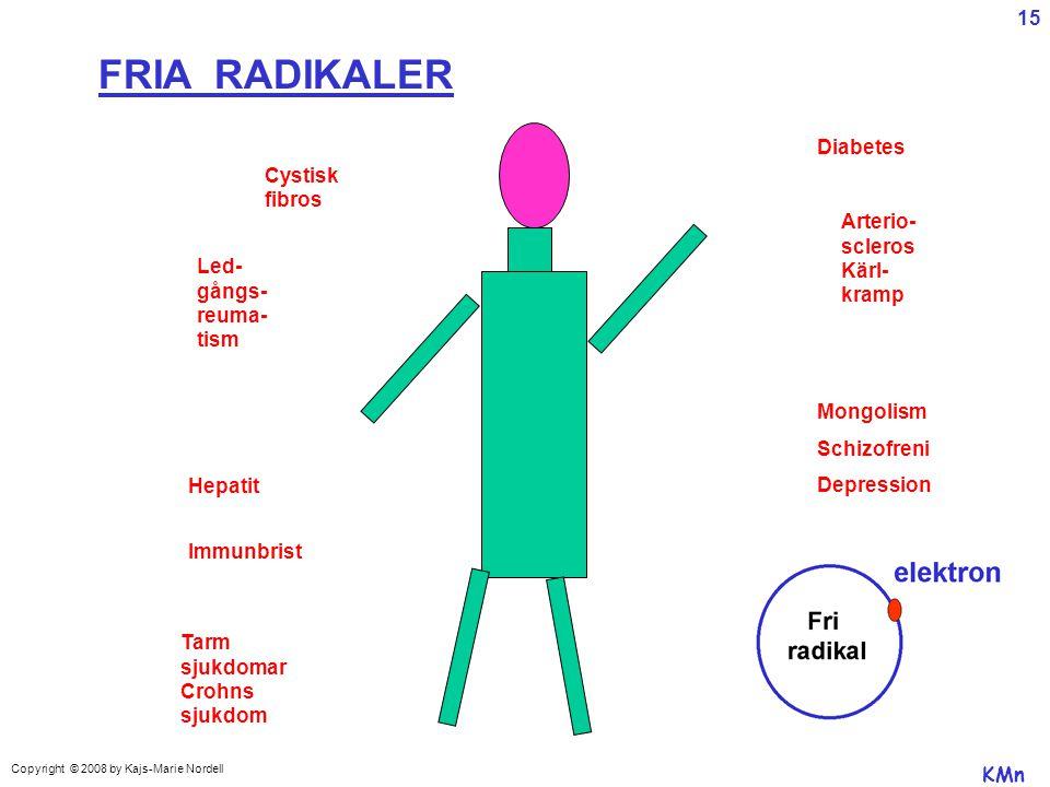 FRIA RADIKALER 15 Diabetes Cystisk fibros Arterio- scleros Kärl- kramp