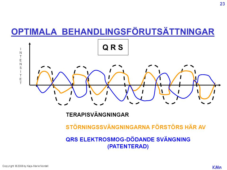OPTIMALA BEHANDLINGSFÖRUTSÄTTNINGAR QRS ELEKTROSMOG-DÖDANDE SVÄNGNING