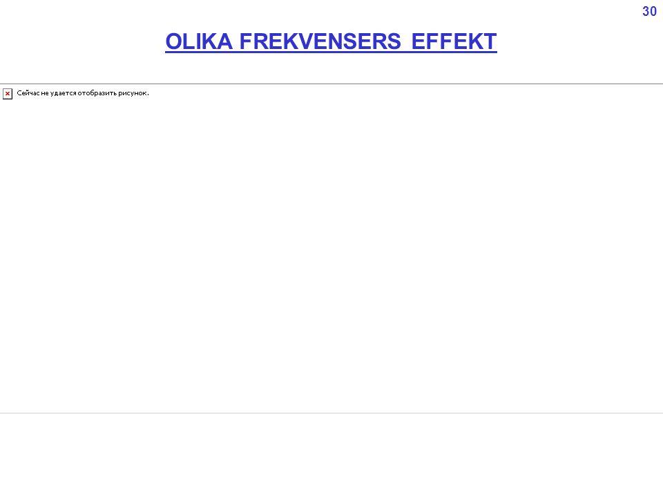 OLIKA FREKVENSERS EFFEKT