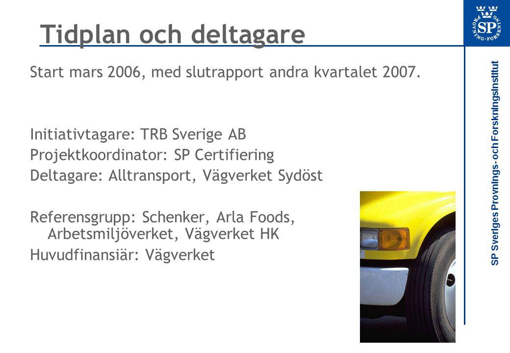 Tidplan och deltagare Start mars 2006, med slutrapport andra kvartalet 2007. Initiativtagare: TRB Sverige AB.
