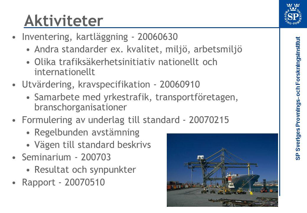 Aktiviteter Inventering, kartläggning - 20060630