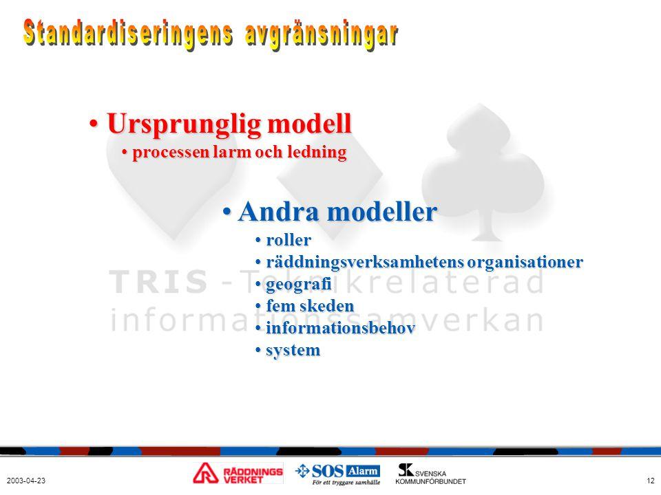 Standardiseringens avgränsningar