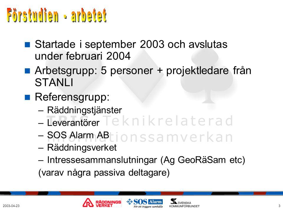 Startade i september 2003 och avslutas under februari 2004
