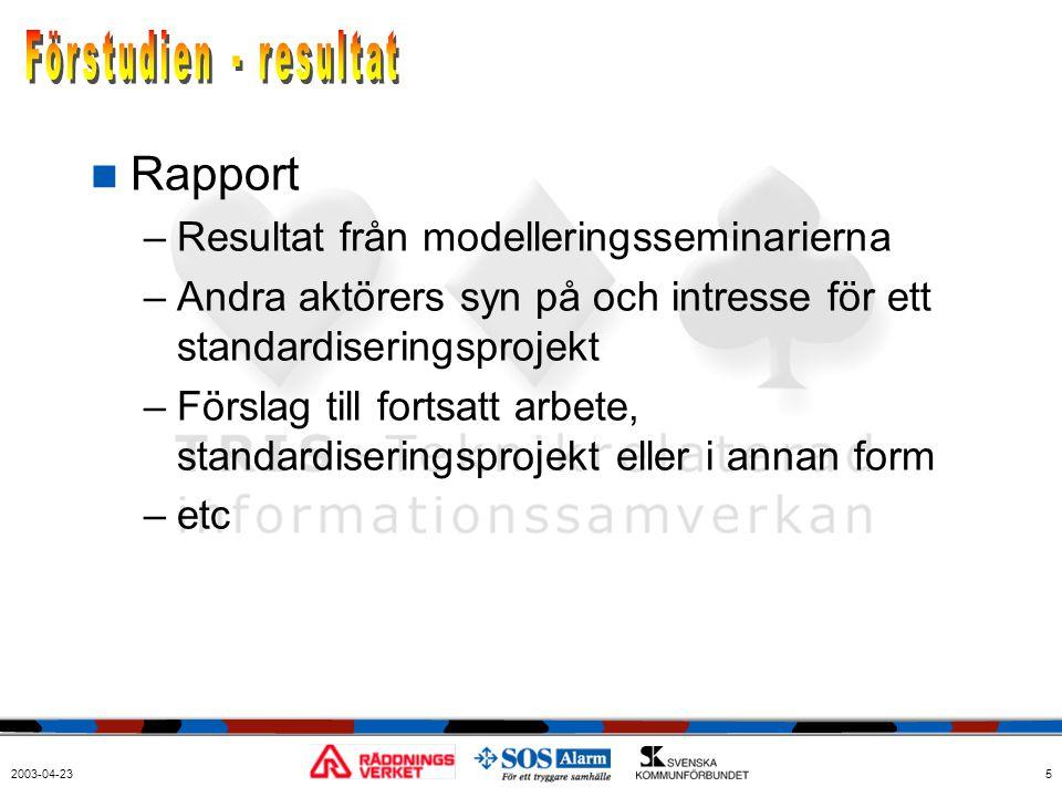 Rapport Resultat från modelleringsseminarierna