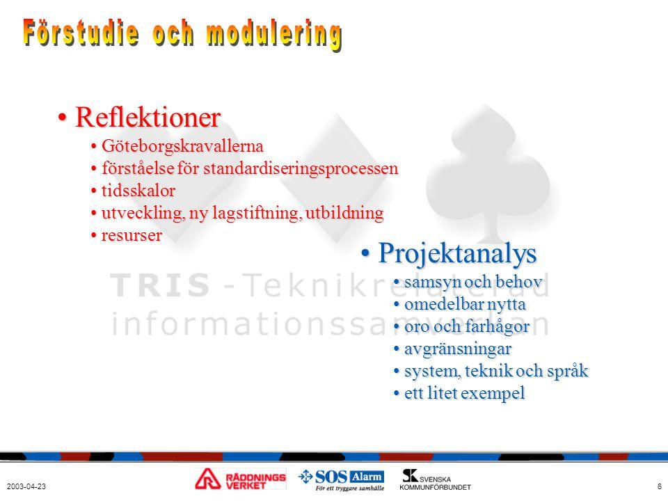 Förstudie och modulering