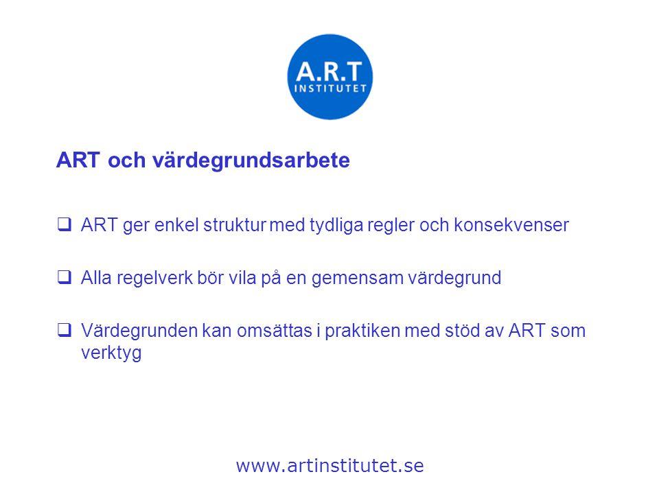 ART och värdegrundsarbete