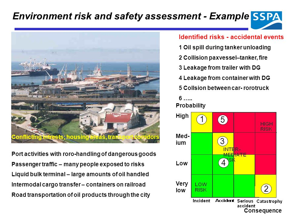 Environment risk and safety assessment - Example