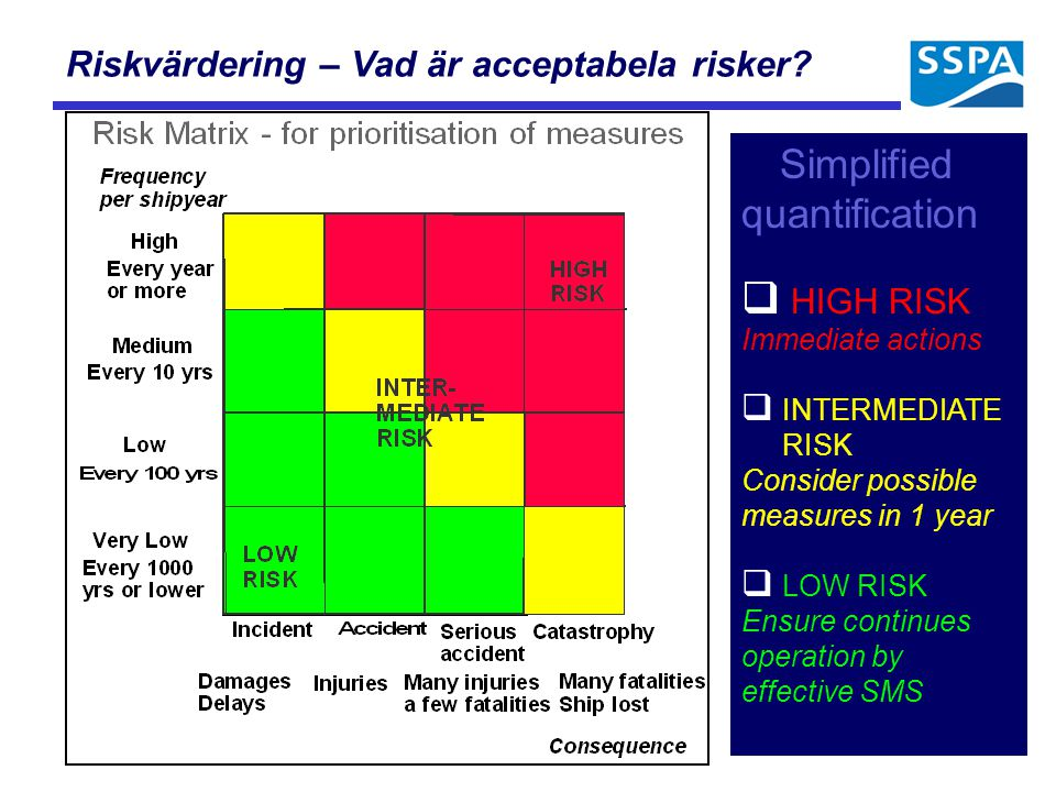Riskvärdering – Vad är acceptabela risker