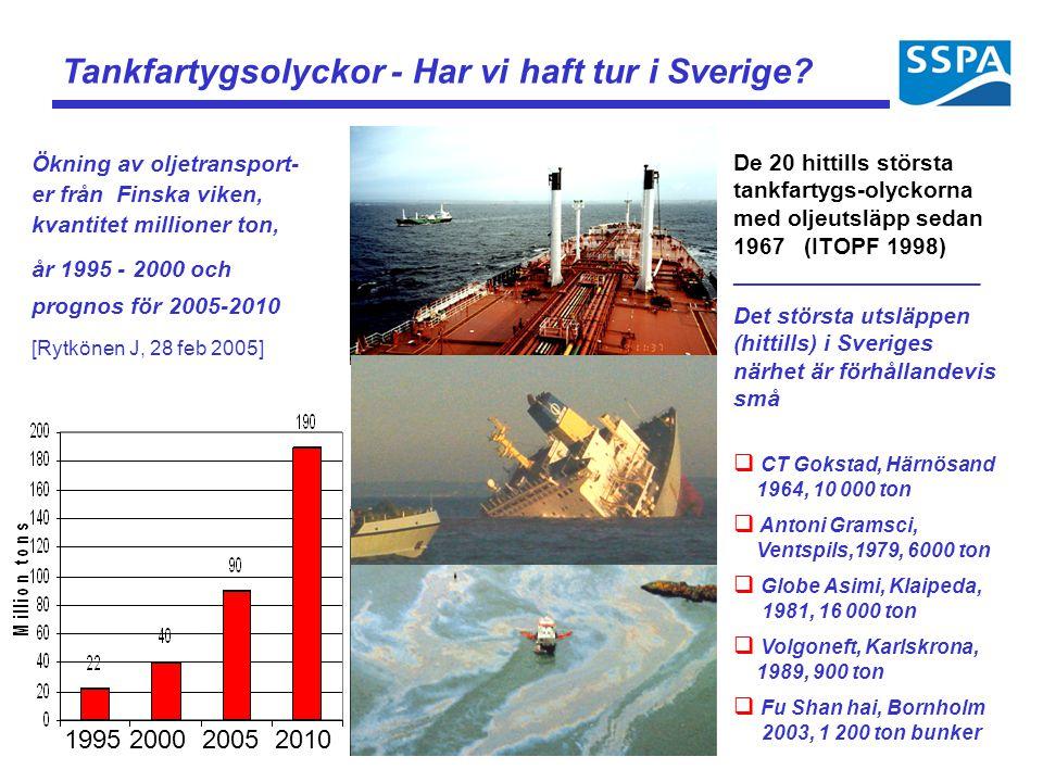 Tankfartygsolyckor - Har vi haft tur i Sverige