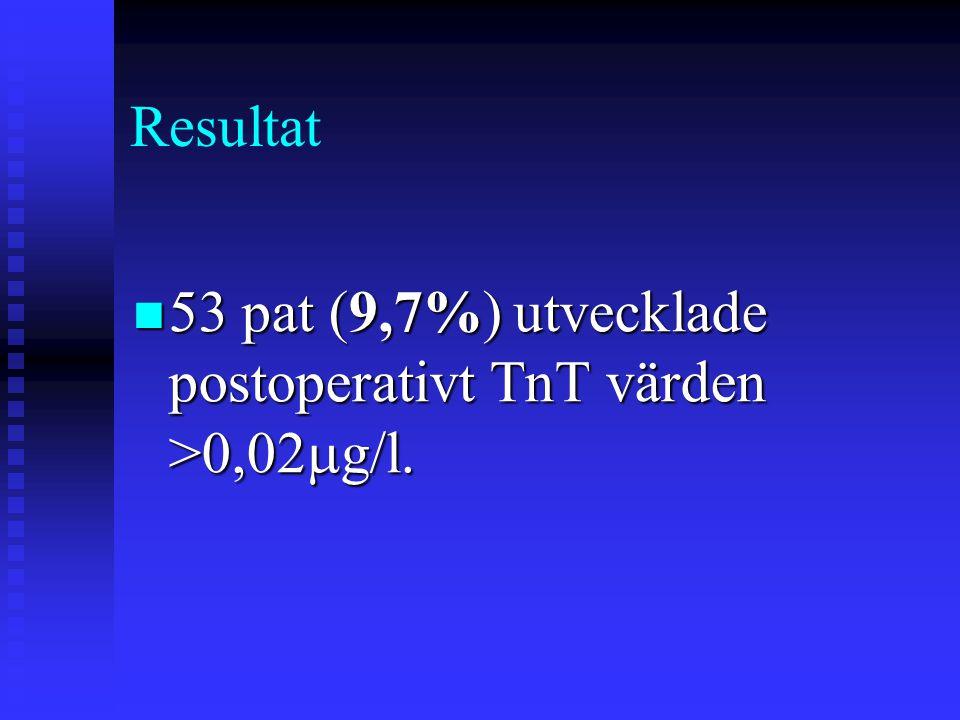 53 pat (9,7%) utvecklade postoperativt TnT värden >0,02g/l.