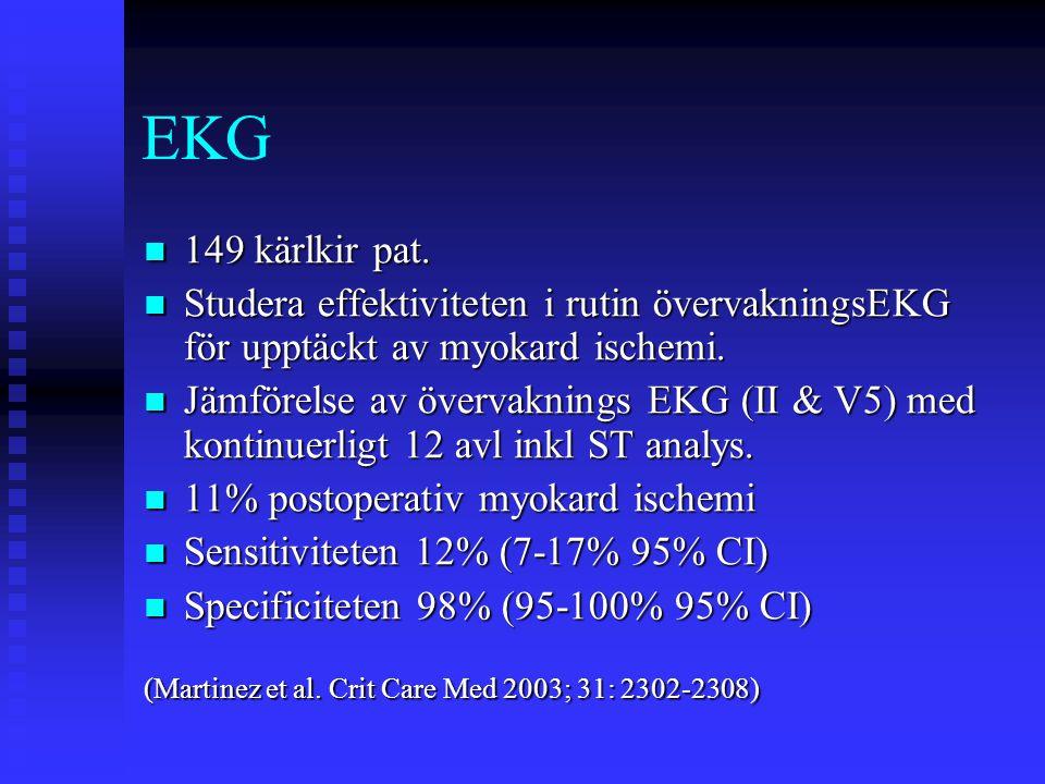 EKG 149 kärlkir pat. Studera effektiviteten i rutin övervakningsEKG för upptäckt av myokard ischemi.