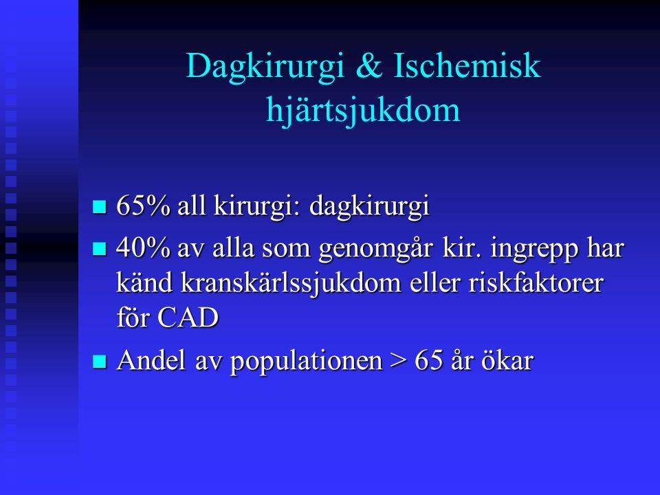 Dagkirurgi & Ischemisk hjärtsjukdom