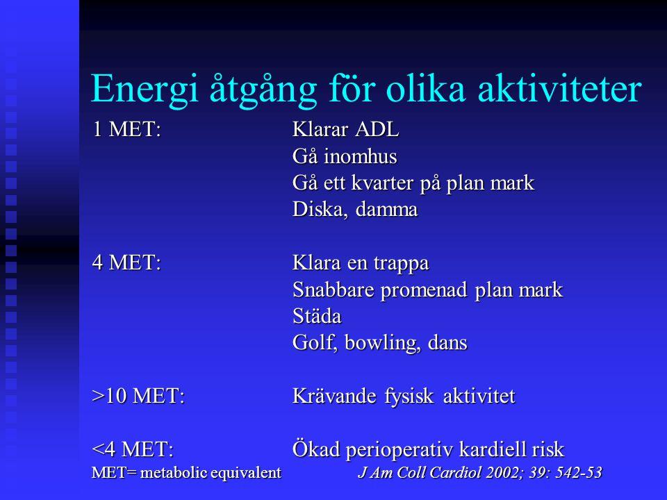 Energi åtgång för olika aktiviteter