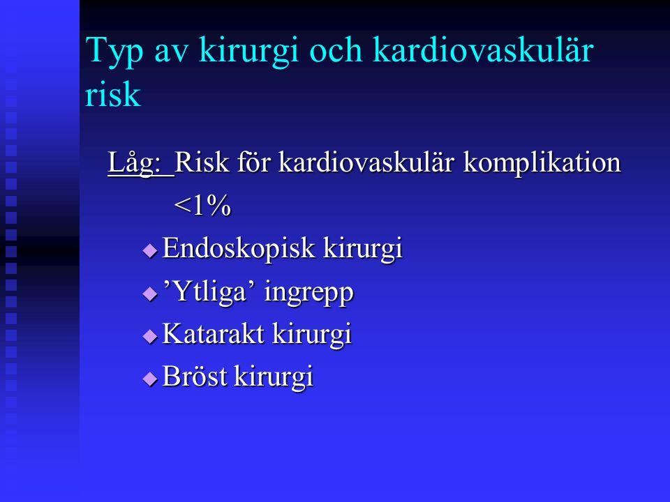 Typ av kirurgi och kardiovaskulär risk