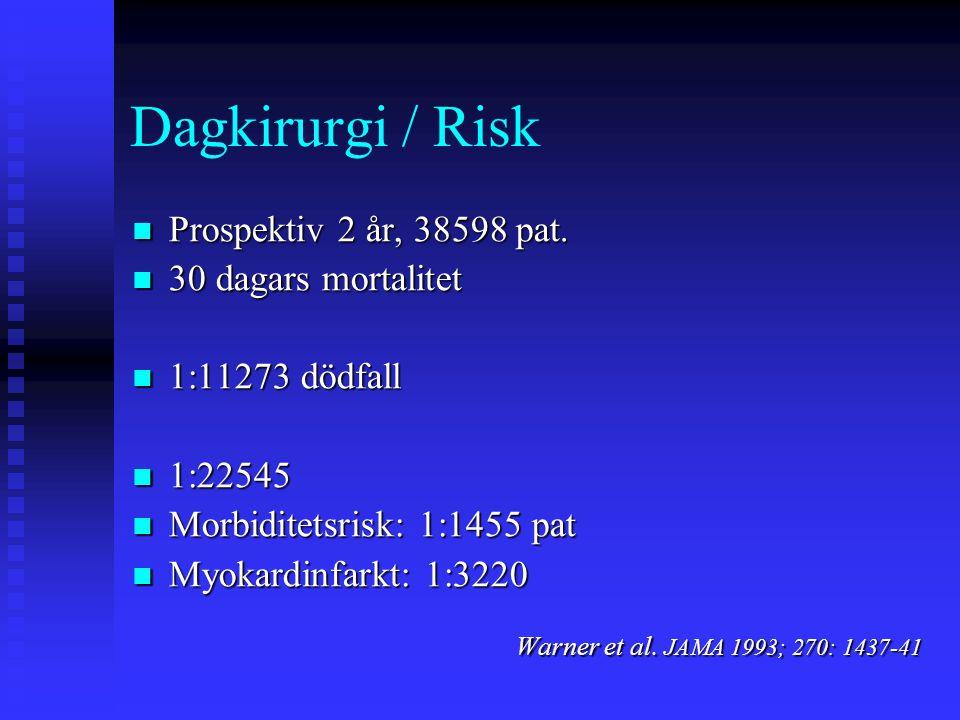 Dagkirurgi / Risk Prospektiv 2 år, 38598 pat. 30 dagars mortalitet