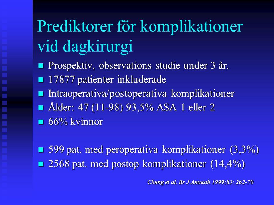 Prediktorer för komplikationer vid dagkirurgi