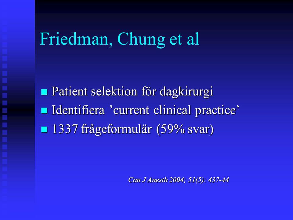 Friedman, Chung et al Patient selektion för dagkirurgi