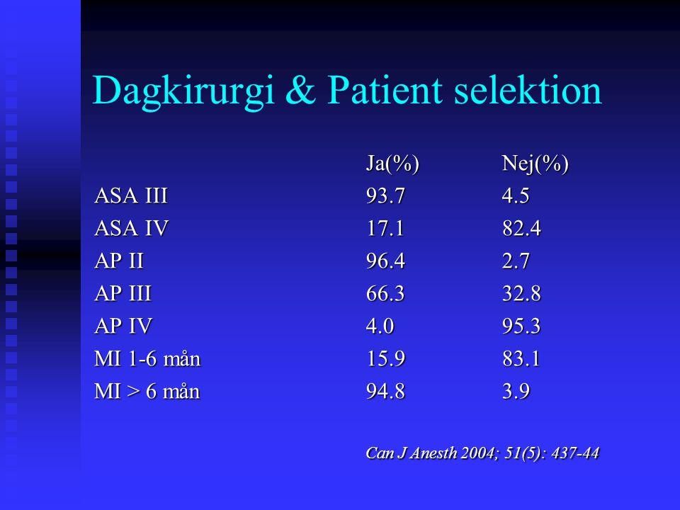 Dagkirurgi & Patient selektion