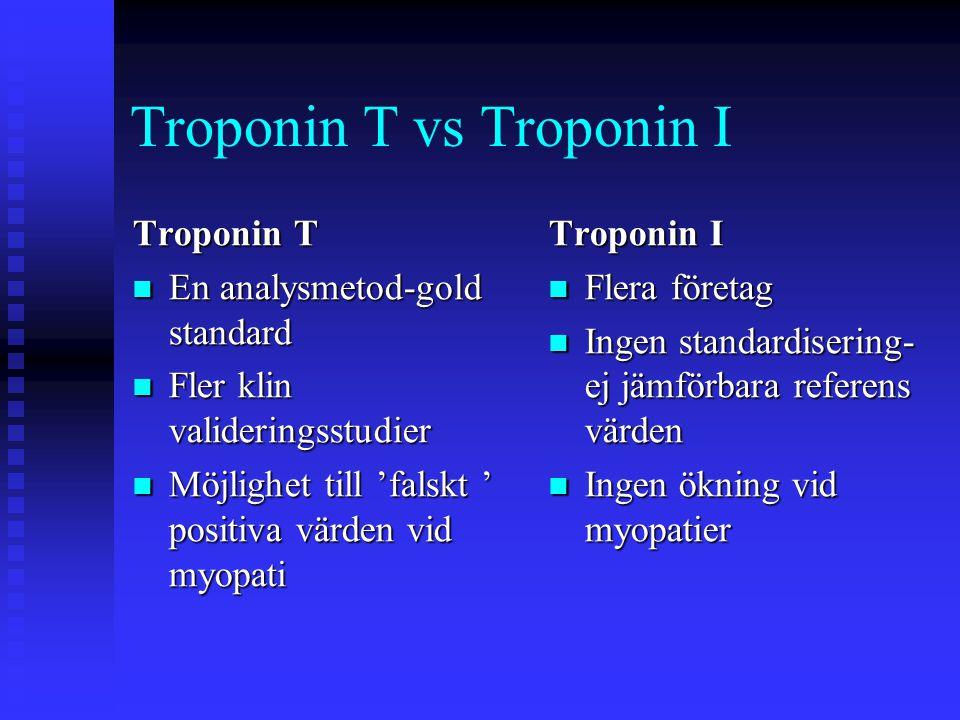 Troponin T vs Troponin I