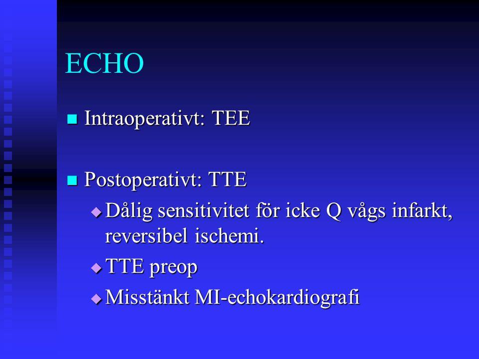 ECHO Intraoperativt: TEE Postoperativt: TTE