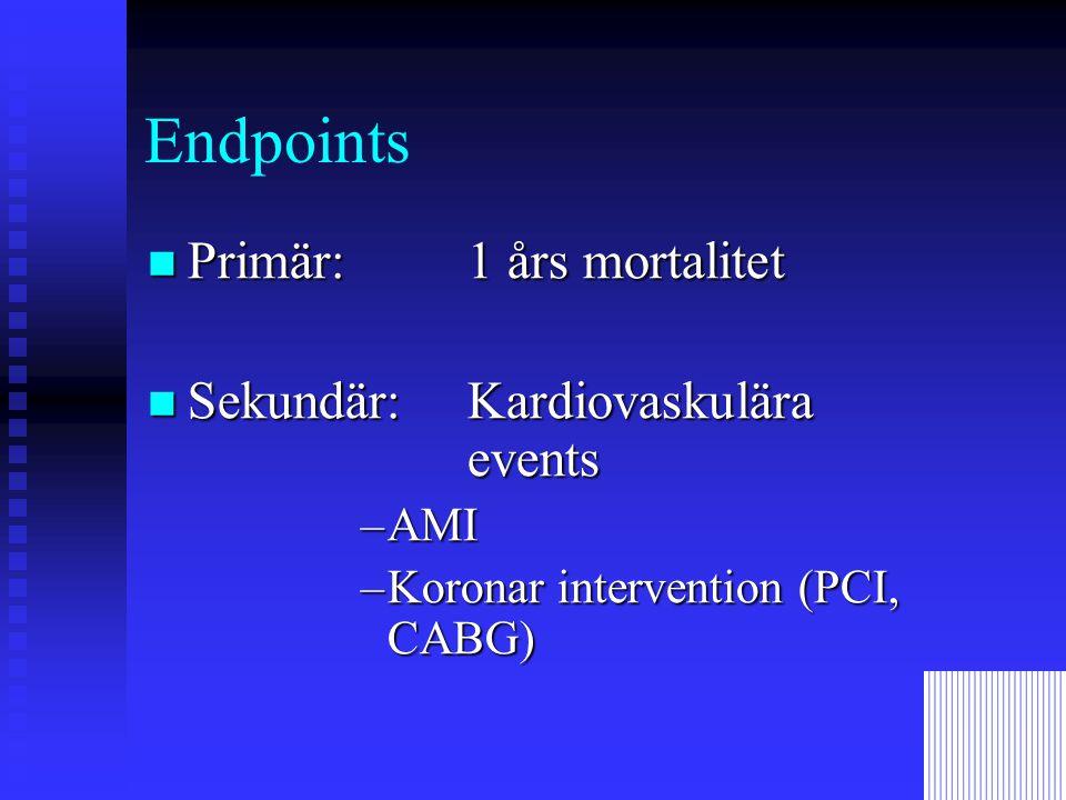 Endpoints Primär: 1 års mortalitet Sekundär: Kardiovaskulära events