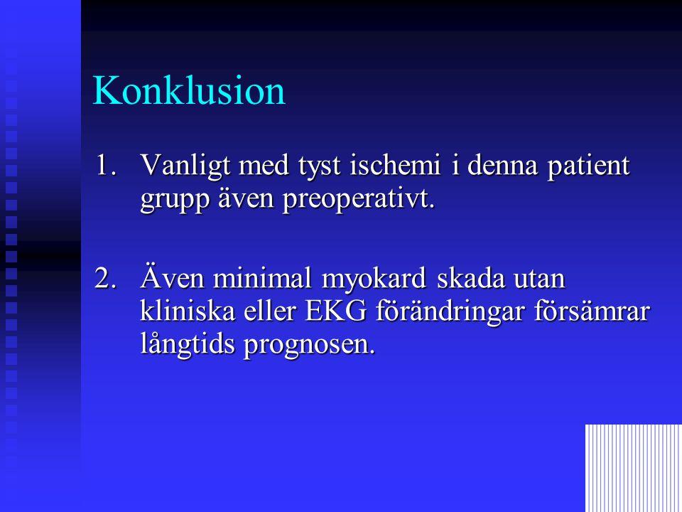 Konklusion 1. Vanligt med tyst ischemi i denna patient grupp även preoperativt.
