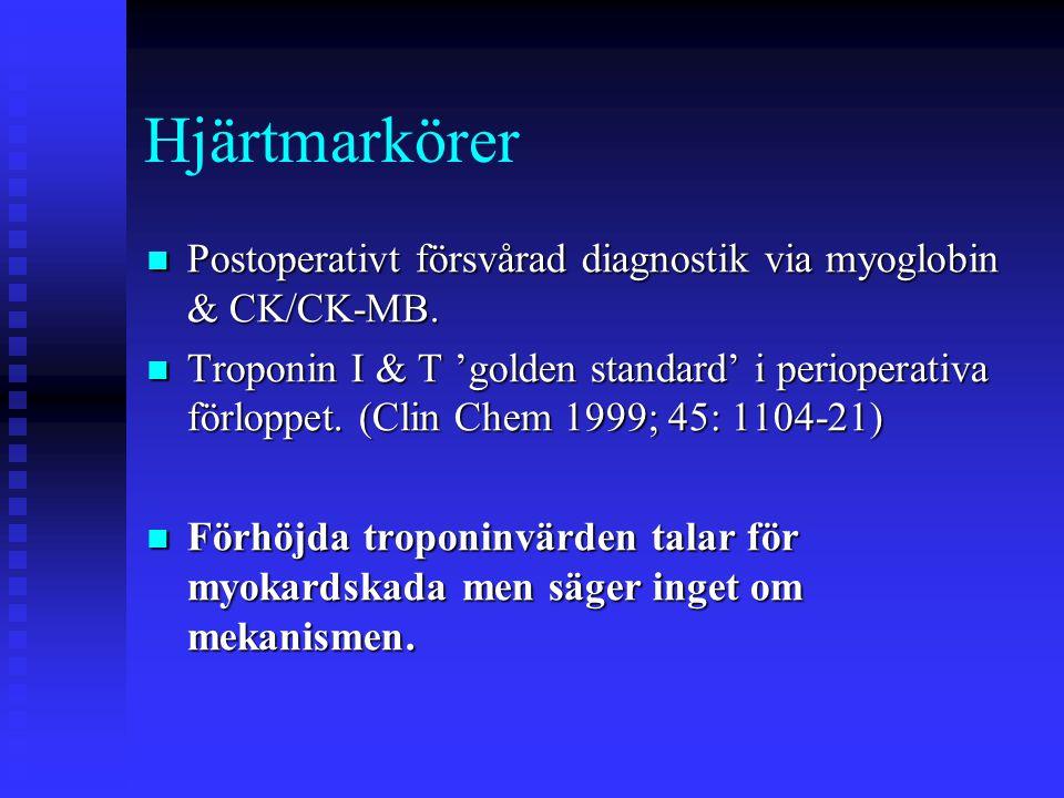 Hjärtmarkörer Postoperativt försvårad diagnostik via myoglobin & CK/CK-MB.